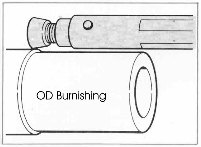RBT Utensili per la lucidatura dei rulli a uso superficiale OD Brunitura