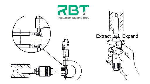 How to replace the wear parts of the roller burnishing tool?
